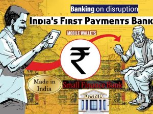 Small Finance Bank, Rbi, Reserve Bank Of India, Bharti Airtel Airtel Payments Bank, Bharti Airtel, Airtel, Bharosa Savings Account, Aadhaar Enabled Payment System, AePS, Banking jio payments bank, fino payment bank, airtel payment bank, payment banks in india upsc, small finance banks in india, payment banks in india list, payment banks in india 2020, aditya birla payments bank, Ujjivan Small Finance Bank, Janalakshmi Small Finance Bank, Equitas Small Finance Bank, A U Small Finance Bank, Capital Small Finance Bank, ESAF Small Finance Bank, Utkarsh Small Finance Bank, Suryoday Small Finance Bank, Fincare Small Finance Bank